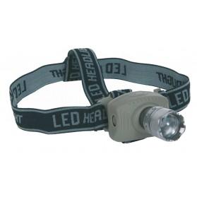 Optická LED čelovka